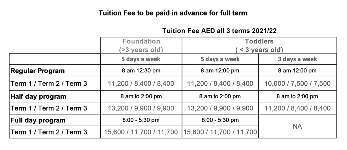 Fee-Structure-LLNP-Sept-2021-all-3-terms